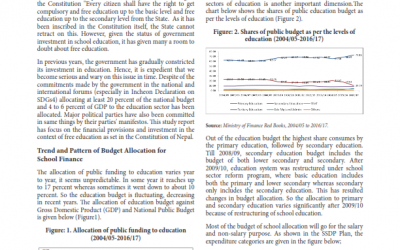 Research Brief on Financing Gap in Education